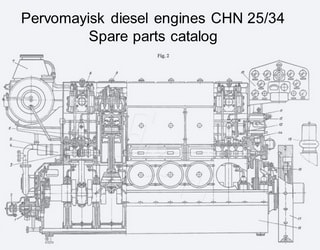 PDF Manuals and Parts Catalog for CHN 25/34 engine