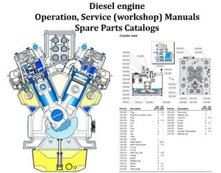 Diesel PDF Manuals and Spare parts Catalogs