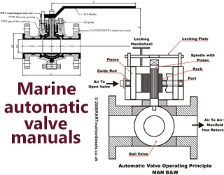 PDF Manuals and Parts Catalog for Marine Valves