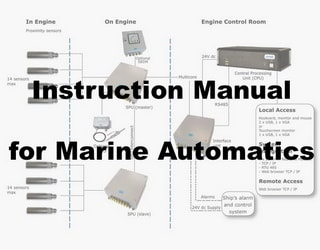 PDF Manuals and Parts Catalog for Marine Automatics