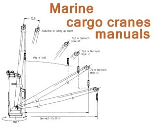PDF Manuals and Parts Catalog for Marine Cargo Cranes