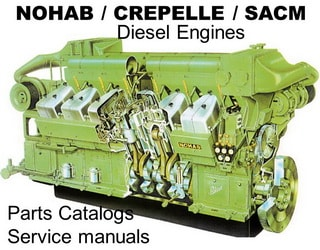 PDF Manuals and Parts Catalogs for Nohab, Crepelle, SACM engines