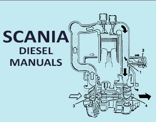PDF Manuals and Parts Catalog for SCANIA MARINE engine