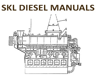 PDF Manuals and Parts Catalog for SKL engine