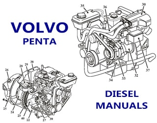 PDF Manuals and Parts Catalog for VOLVO PENTA engine