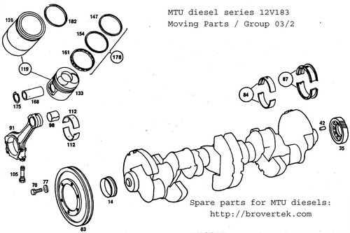 DETROIT & MTU diesel engine spare parts