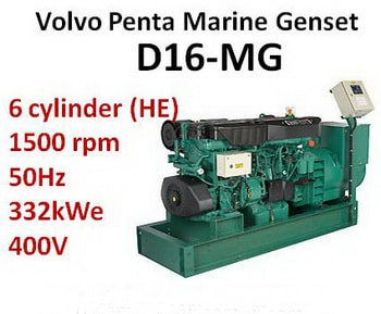diesel generator parts and functions pdf